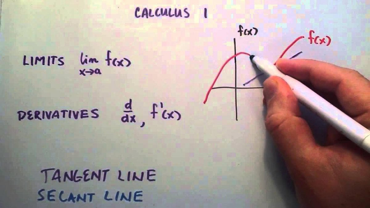 Enhance Your Calculus Capabilities with These Brain Boosting Tips